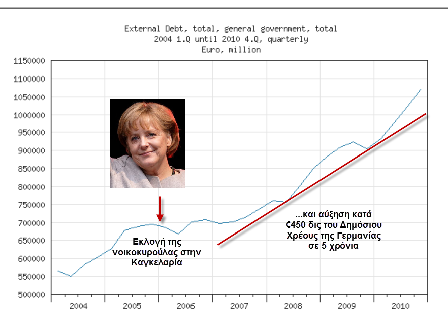 Germany_Ext_Debt
